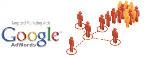 google adwords infographic representing a targeted search marketing strategy